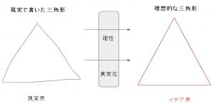 三角形のイデア