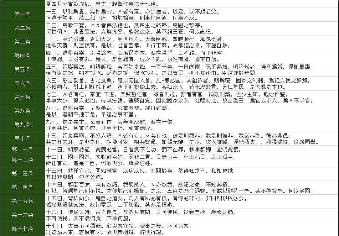 十七条憲法 原文
