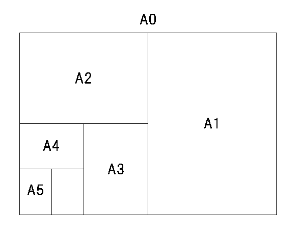 A列の用紙のサイズ