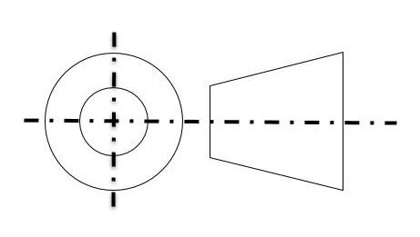 三角法を示す記号