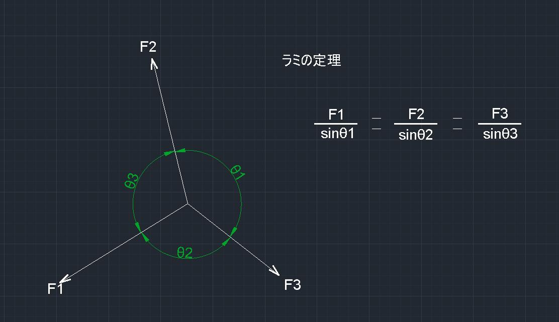 ラミの定理