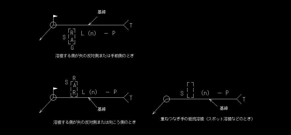 溶接施行内容記入の仕方