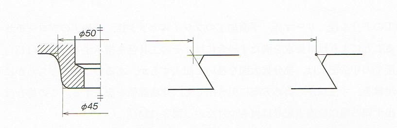 傾斜する面の寸法記入JIS B 0001 2010