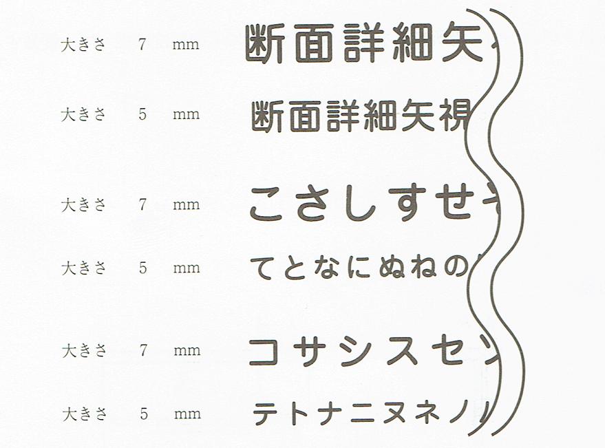漢字およびかなの大きさ(JISB0001:2010)