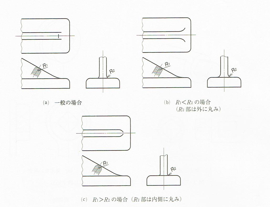 リブ端末図示JIS B 0001 2010