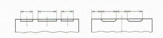 関連寸法の記入法(JIS B 0001 2010)