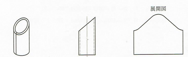 展開図の例JIS B0 001 2010