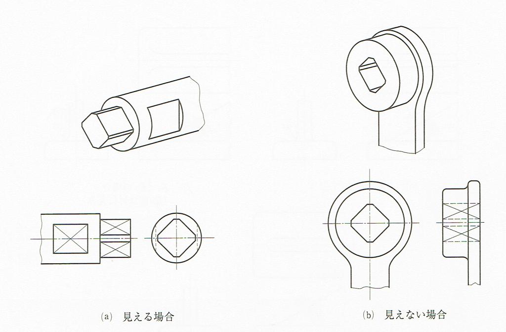平面図の表示JIS B 0001 2010
