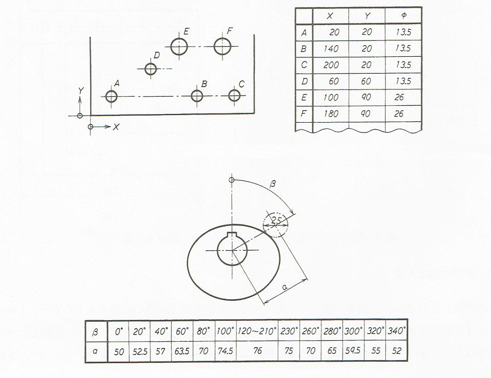座標寸法の記入例(JIS Z 3402 2000)