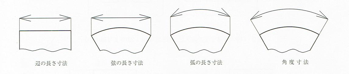 寸法線の引き出し方 (JIS B 0001 2010)