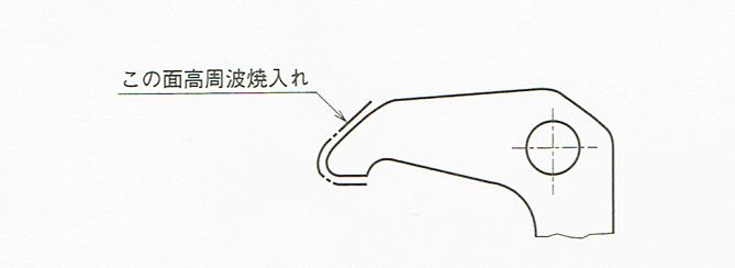 高周波焼入れの製図 JIS B 0001 2010