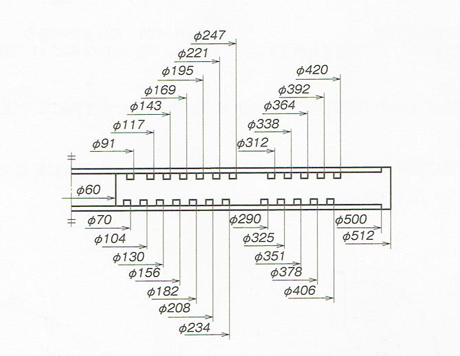 対称図形の寸法記入法(JIS B 0001 2010)