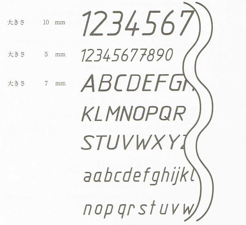 ラテン文字および数字の大きさ(JISB001:2010)