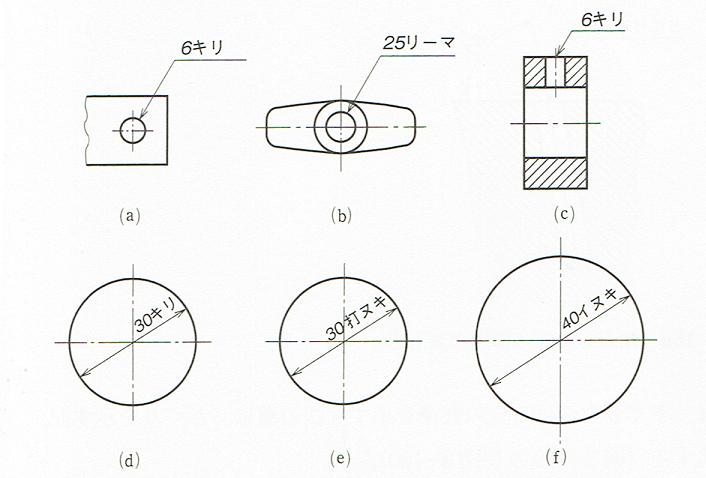 加工方法の指示と加工方法を簡略化する記入例(JIS B 0001 2010)