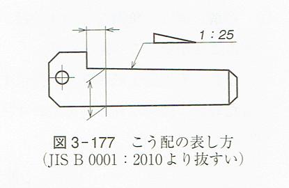 こう配の表し方(JIS B 0001:2010)