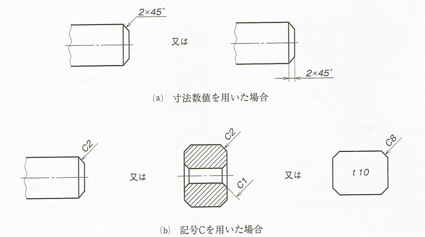 寸法数値または記号を用いた45°面取りの記入例(JIS B 0001 2010)