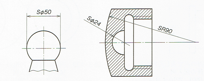 球面の直径、半径の記入(JISB00012010)