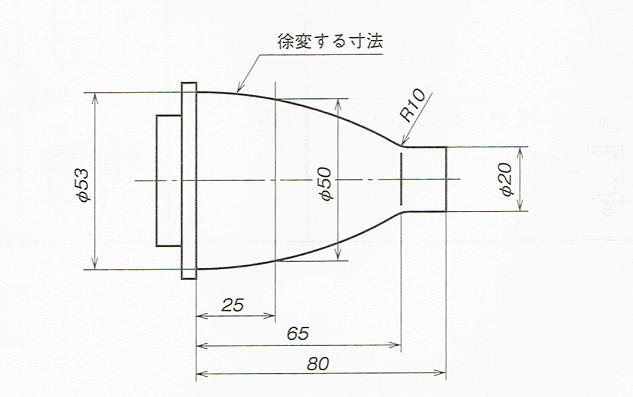 徐変する寸法(JIS B 0001 2010)
