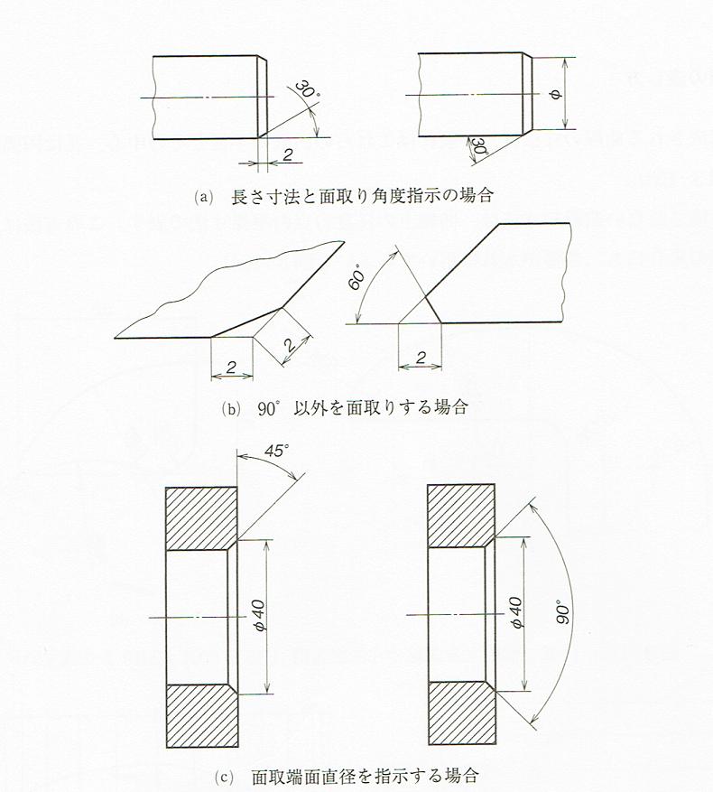 一般の面取り寸法の記入例(JIS B 0001 2010)