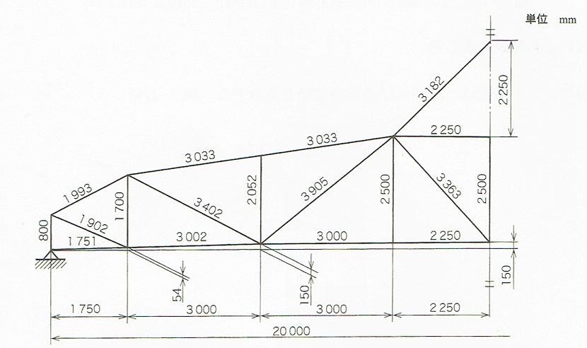 構造線図の寸法記入(JIS A 0101:2012)