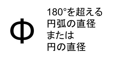 180°を超える円弧の直径または円の直径