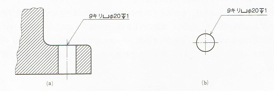 ざぐりの表し方(JIS B 0001 2010)