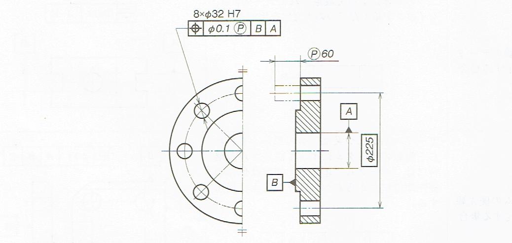突出公差域の指示方法(JIS B 0021 1998)
