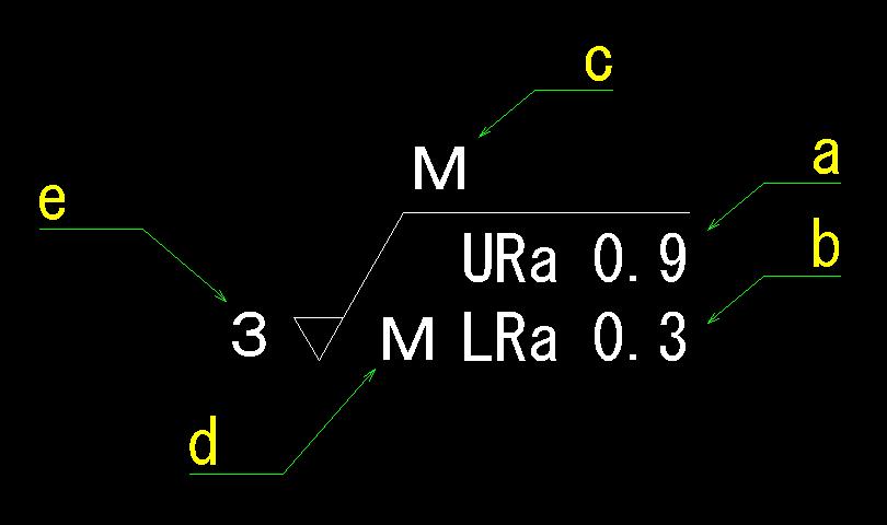 表面性状の記号の図示