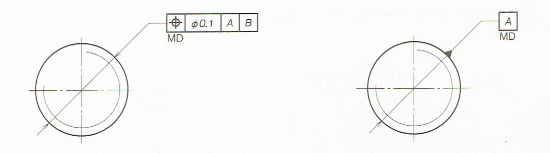 JIS B 0021 !998