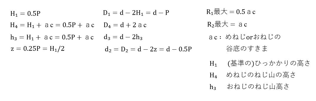 メートル台形ねじ計算