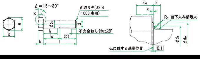 呼び径六角ボルト-細目ねじ、部品等級AおよびB-(第1選択)の形状