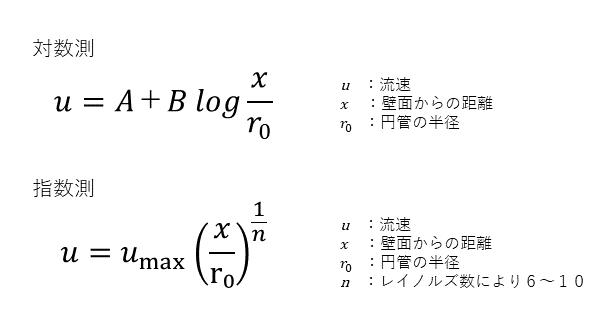 対数測と指数測
