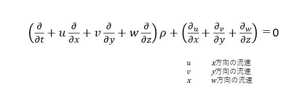 連続の式(デカルト座標)